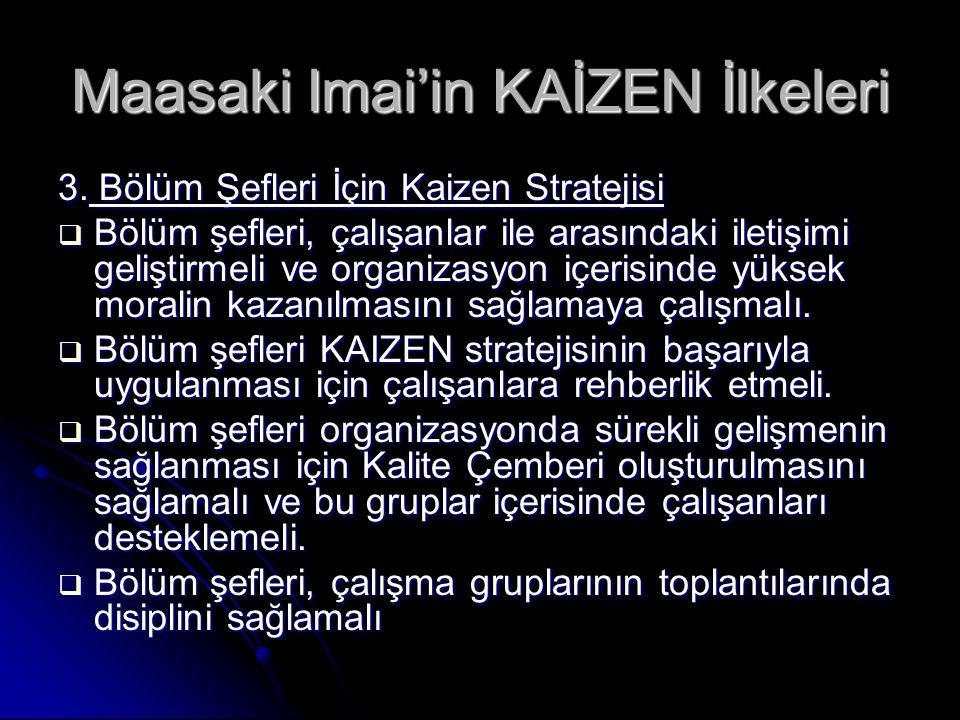 Maasaki Imai'in KAİZEN İlkeleri 3. Bölüm Şefleri İçin Kaizen Stratejisi  Bölüm şefleri, çalışanlar ile arasındaki iletişimi geliştirmeli ve organizas