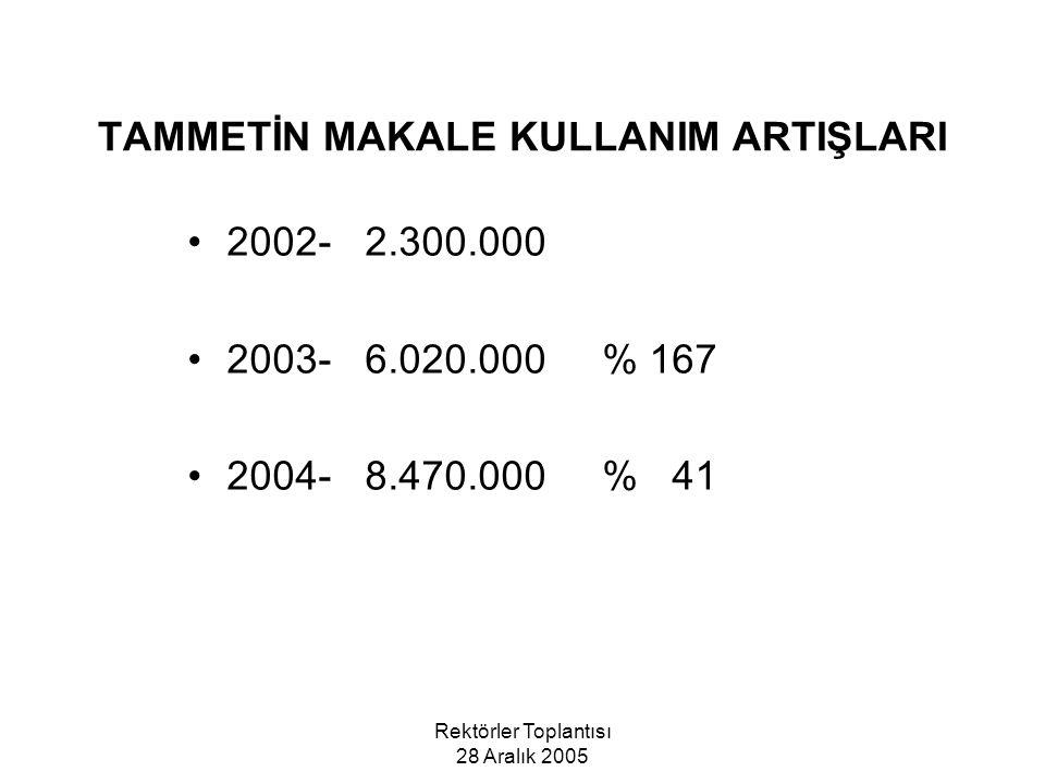 Rektörler Toplantısı 28 Aralık 2005 TAMMETİN MAKALE KULLANIM ARTIŞLARI 2002- 2.300.000 2003- 6.020.000 % 167 2004- 8.470.000 % 41