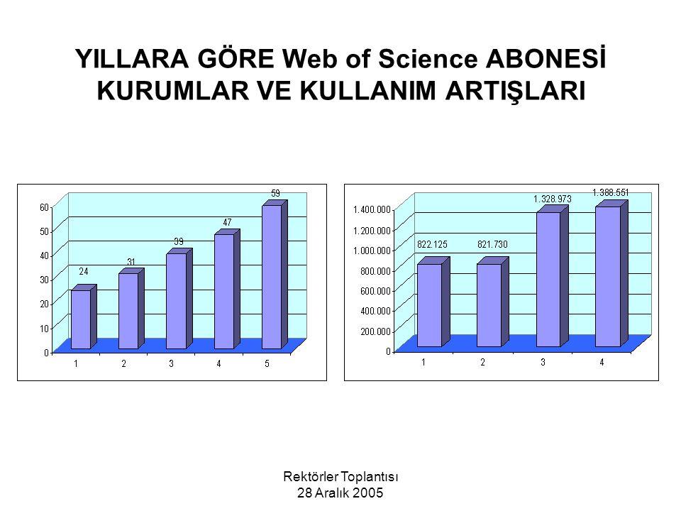 Rektörler Toplantısı 28 Aralık 2005 YILLARA GÖRE Web of Science ABONESİ KURUMLAR VE KULLANIM ARTIŞLARI