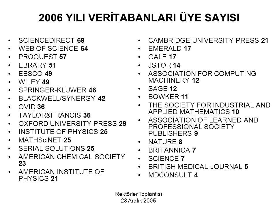 Rektörler Toplantısı 28 Aralık 2005 KURUM BAŞINA ORTALAMA VERİTABANI SAYISI 2001- 129 (3.5) 2002- 235 (3.7) 2003- 402 (5.2) 2004- 564 (7.2) 2005- 729 (8.4) 2006- 801 (9.5)