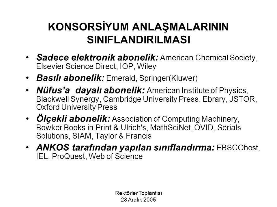 Rektörler Toplantısı 28 Aralık 2005 LİSANS ANLAŞMALARI Türk Ulusal Site Lisansı (TRNSL), www.library.yale.edu/~llicense/TRNSL.docTRNSL www.library.yale.edu/~llicense/TRNSL.doc Abonelik koşulları Ödeme koşulları ve zamanı Uygulanacak fiyat politikası/artış Kütüphanelerarası ödünç vermek koşulları Basılı dergi kesintileri Geriye dönük erişim Anlaşma süresi Kullanıcı hakları/kısıtlamaları Kullanım ihlalleri ile ilgili koşullar Kullanım istatistikleri Anlaşma bitiminde erişim haklarının korunması