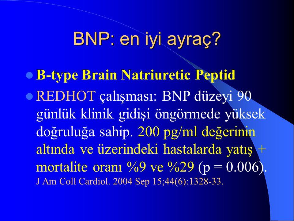 BNP: en iyi ayraç? B-type Brain Natriuretic Peptid REDHOT çalışması: BNP düzeyi 90 günlük klinik gidişi öngörmede yüksek doğruluğa sahip. 200 pg/ml de