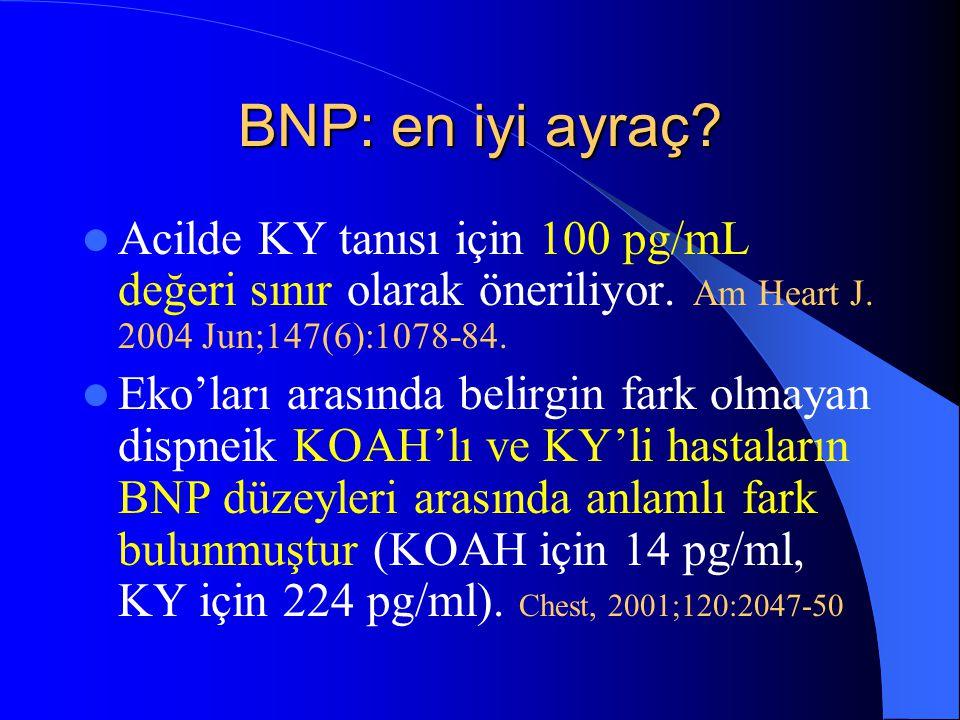 BNP: en iyi ayraç? Acilde KY tanısı için 100 pg/mL değeri sınır olarak öneriliyor. Am Heart J. 2004 Jun;147(6):1078-84. Eko'ları arasında belirgin far