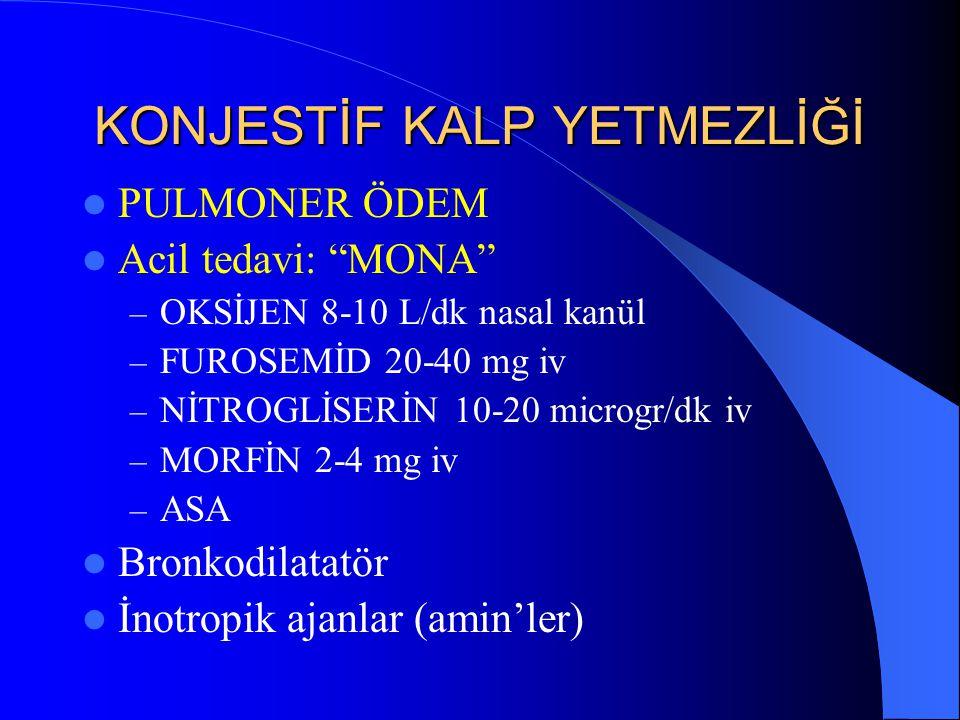 "KONJESTİF KALP YETMEZLİĞİ PULMONER ÖDEM Acil tedavi: ""MONA"" – OKSİJEN 8-10 L/dk nasal kanül – FUROSEMİD 20-40 mg iv – NİTROGLİSERİN 10-20 microgr/dk i"