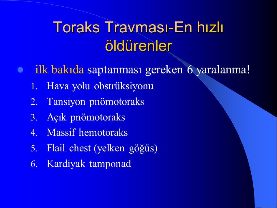 Toraks Travması-En hızlı öldürenler ilk bakıda saptanması gereken 6 yaralanma! 1. Hava yolu obstrüksiyonu 2. Tansiyon pnömotoraks 3. Açık pnömotoraks