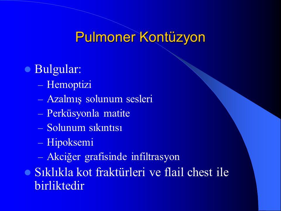 Pulmoner Kontüzyon Bulgular: – Hemoptizi – Azalmış solunum sesleri – Perküsyonla matite – Solunum sıkıntısı – Hipoksemi – Akciğer grafisinde infiltras