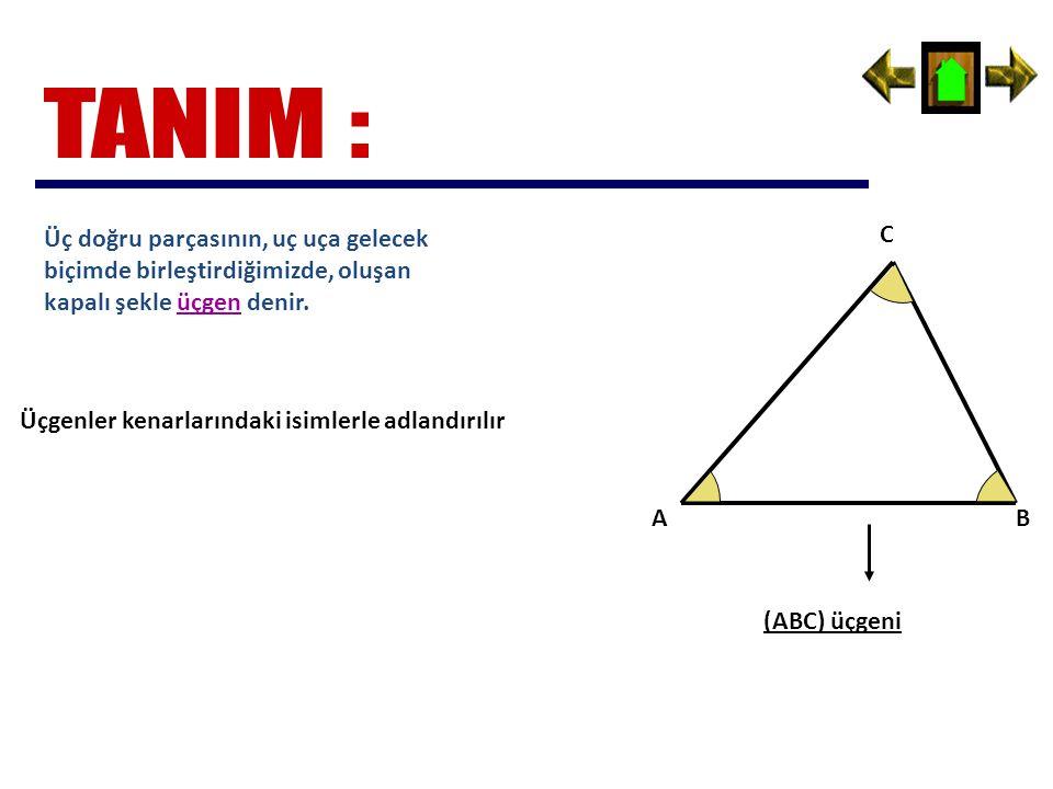 Üç doğru parçasının, uç uça gelecek biçimde birleştirdiğimizde, oluşan kapalı şekle üçgen denir. A B C Üçgenler kenarlarındaki isimlerle adlandırılır