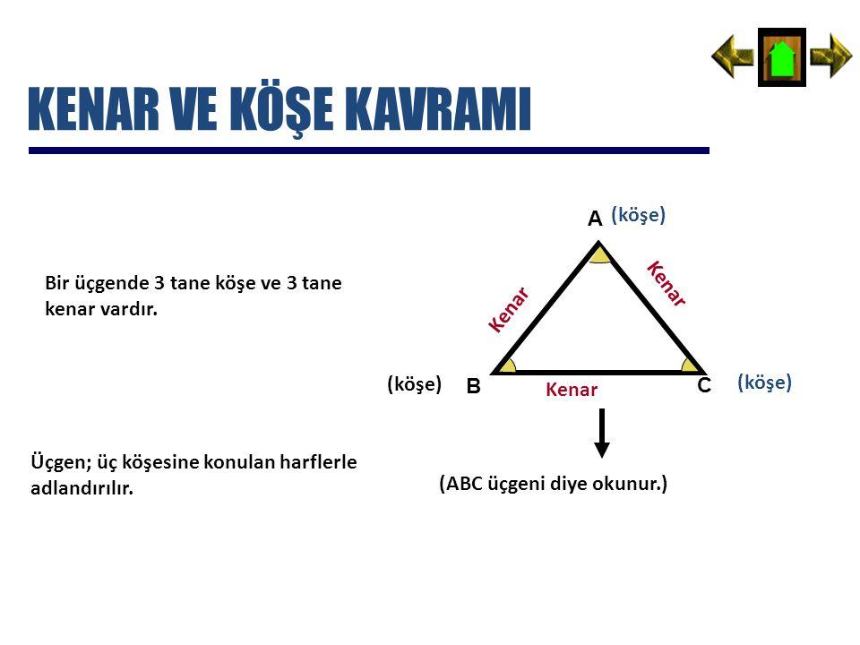 Üçgen; üç köşesine konulan harflerle adlandırılır. Bir üçgende 3 tane köşe ve 3 tane kenar vardır. Kenar A (köşe) B C (ABC üçgeni diye okunur.)