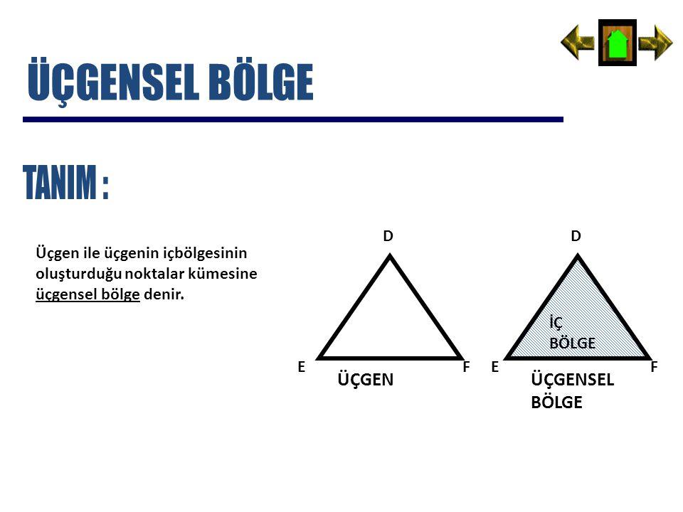 Üçgen ile üçgenin içbölgesinin oluşturduğu noktalar kümesine üçgensel bölge denir. İÇ BÖLGE D EF D EF ÜÇGENÜÇGENSEL BÖLGE
