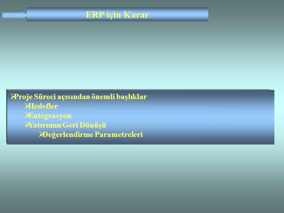  Proje Süreci açısından önemli başlıklar  Hedefler  Entegrasyon  Yatırımın Geri Dönüşü  Değerlendirme Parametreleri ERP için Karar