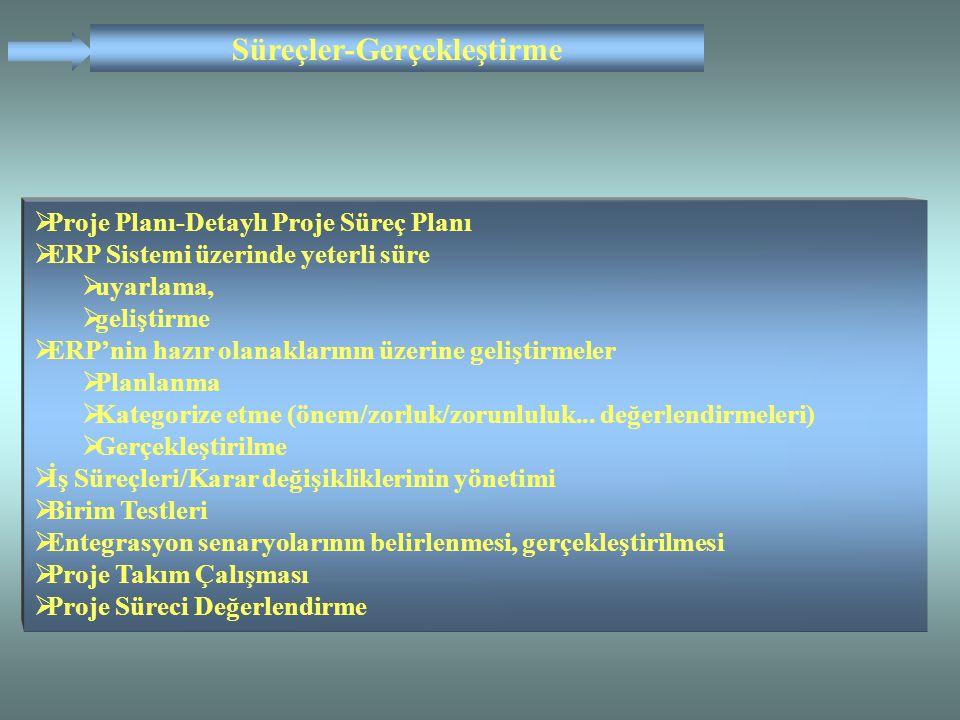  Proje Planı-Detaylı Proje Süreç Planı  ERP Sistemi üzerinde yeterli süre  uyarlama,  geliştirme  ERP'nin hazır olanaklarının üzerine geliştirmeler  Planlanma  Kategorize etme (önem/zorluk/zorunluluk...