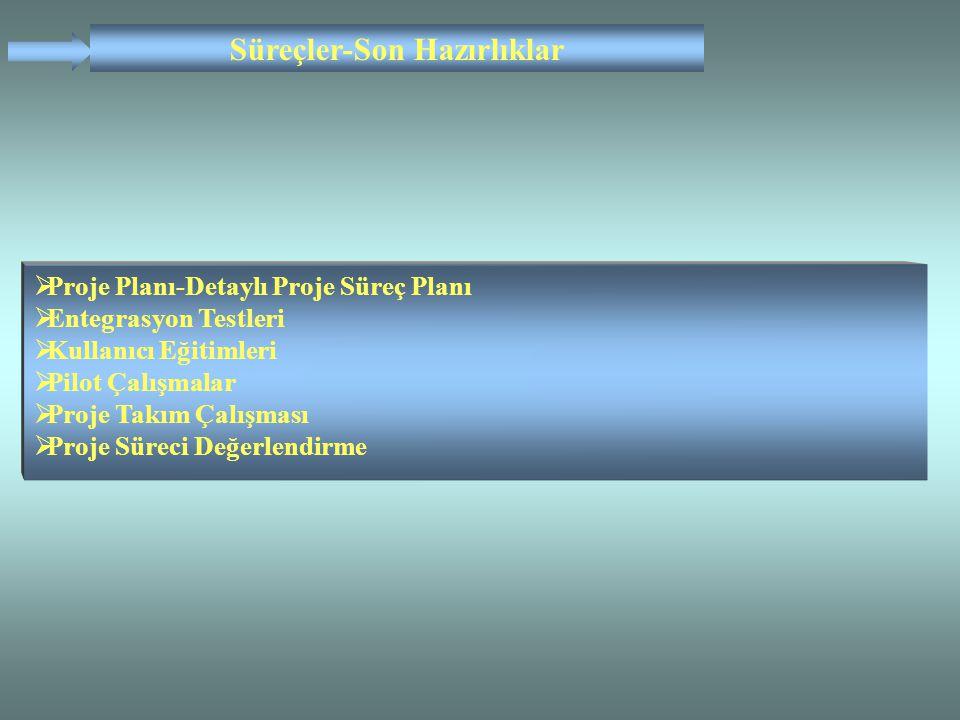  Proje Planı-Detaylı Proje Süreç Planı  Entegrasyon Testleri  Kullanıcı Eğitimleri  Pilot Çalışmalar  Proje Takım Çalışması  Proje Süreci Değerlendirme Süreçler-Son Hazırlıklar