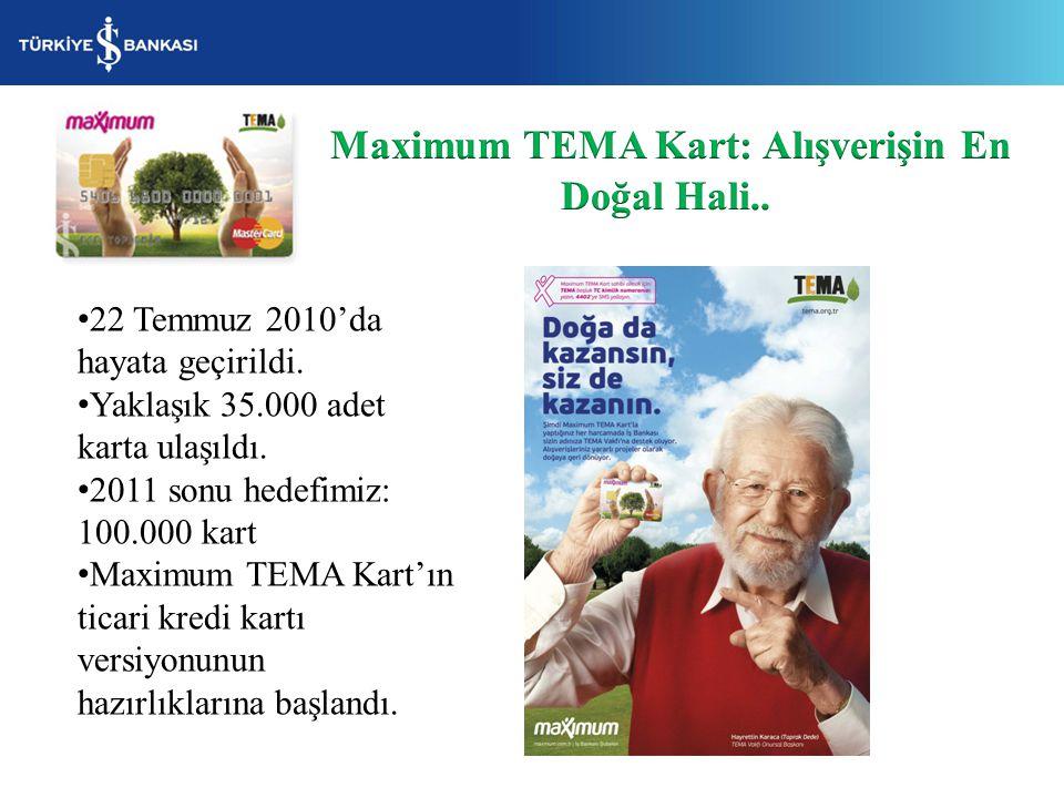 22 Temmuz 2010'da hayata geçirildi. Yaklaşık 35.000 adet karta ulaşıldı. 2011 sonu hedefimiz: 100.000 kart Maximum TEMA Kart'ın ticari kredi kartı ver