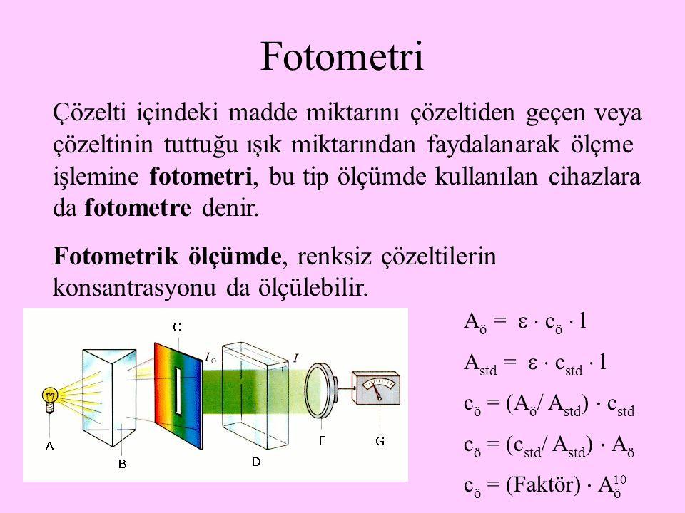 10 Fotometri Çözelti içindeki madde miktarını çözeltiden geçen veya çözeltinin tuttuğu ışık miktarından faydalanarak ölçme işlemine fotometri, bu tip