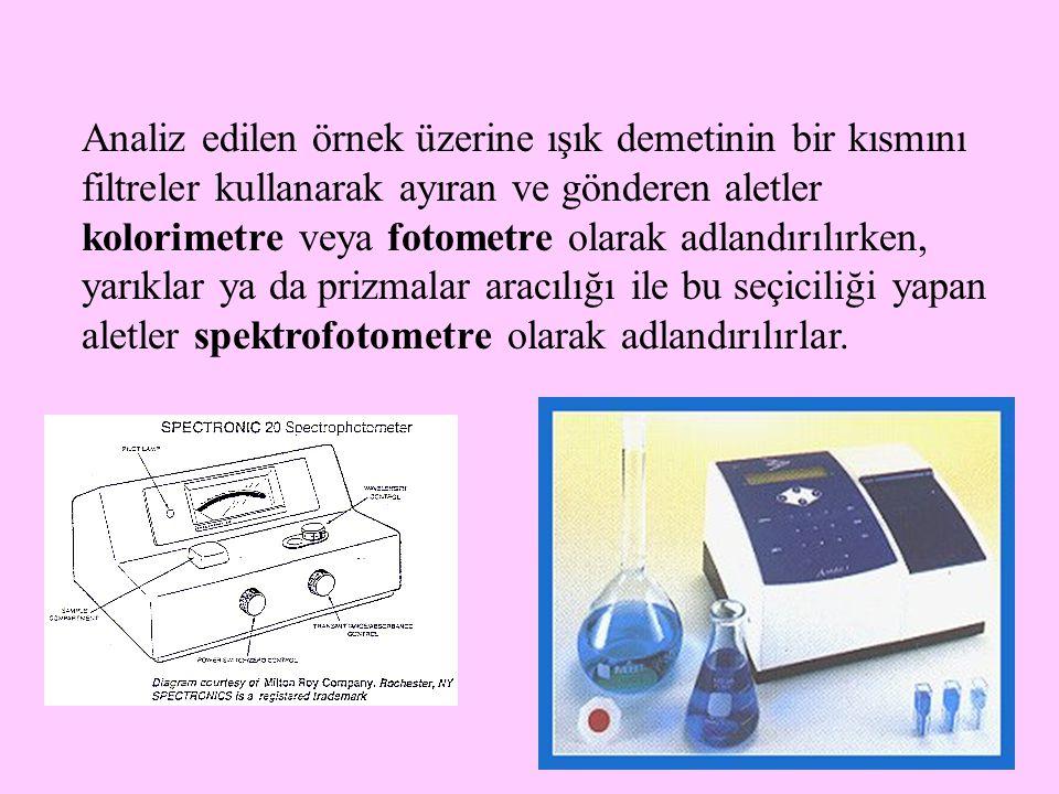 12 Analiz edilen örnek üzerine ışık demetinin bir kısmını filtreler kullanarak ayıran ve gönderen aletler kolorimetre veya fotometre olarak adlandırıl