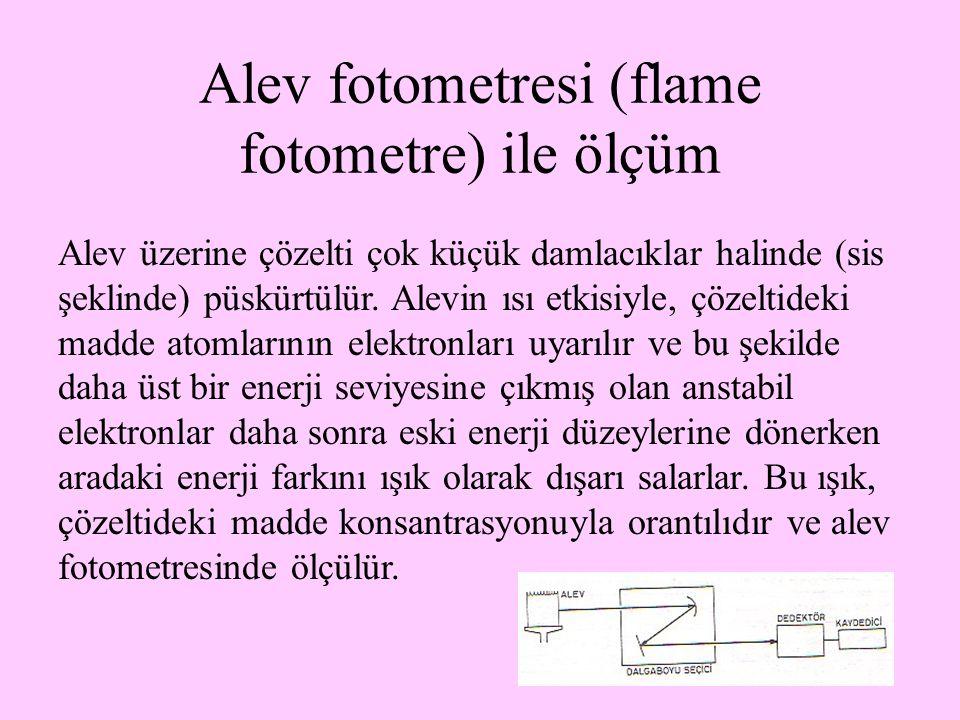 13 Alev fotometresi (flame fotometre) ile ölçüm Alev üzerine çözelti çok küçük damlacıklar halinde (sis şeklinde) püskürtülür. Alevin ısı etkisiyle, ç