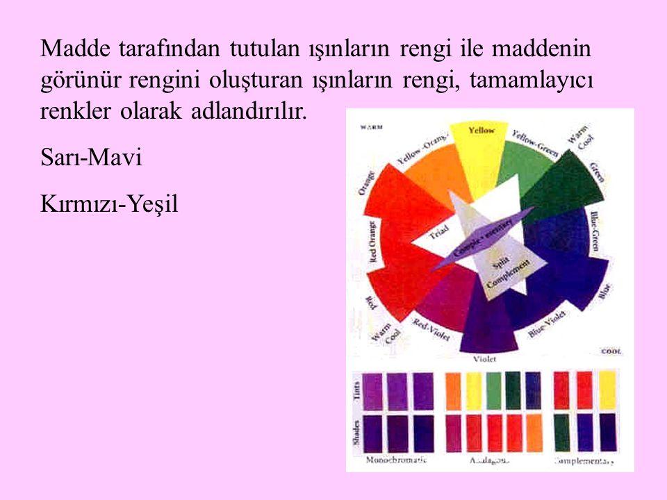 5 Madde tarafından tutulan ışınların rengi ile maddenin görünür rengini oluşturan ışınların rengi, tamamlayıcı renkler olarak adlandırılır. Sarı-Mavi