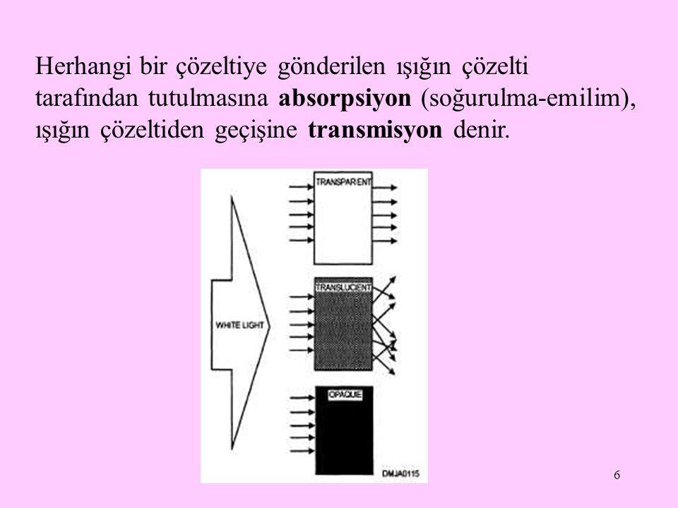 6 Herhangi bir çözeltiye gönderilen ışığın çözelti tarafından tutulmasına absorpsiyon (soğurulma-emilim), ışığın çözeltiden geçişine transmisyon denir