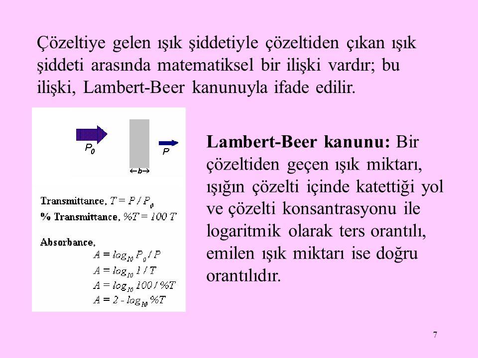 7 Çözeltiye gelen ışık şiddetiyle çözeltiden çıkan ışık şiddeti arasında matematiksel bir ilişki vardır; bu ilişki, Lambert-Beer kanunuyla ifade edili