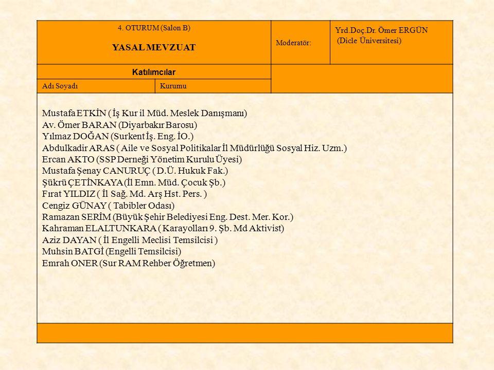 5.OTURUM (Salon B) TANILAMA SÜRECİ Moderatör: Prof.Dr.