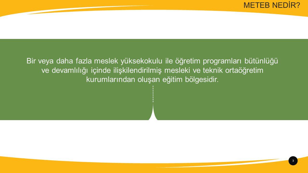 3 Bir veya daha fazla meslek yüksekokulu ile öğretim programları bütünlüğü ve devamlılığı içinde ilişkilendirilmiş mesleki ve teknik ortaöğretim kurumlarından oluşan eğitim bölgesidir.