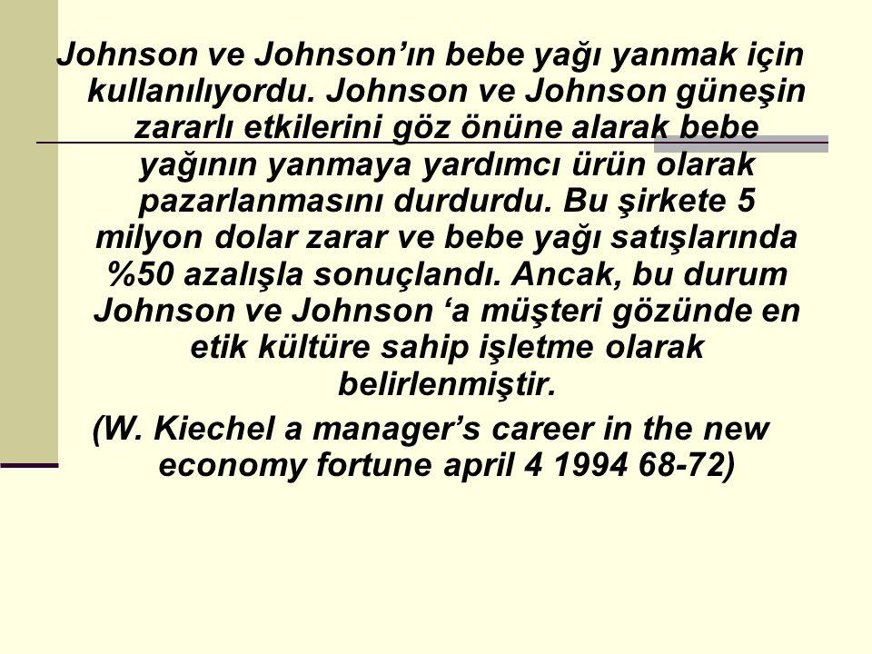 Johnson ve Johnson'ın bebe yağı yanmak için kullanılıyordu.