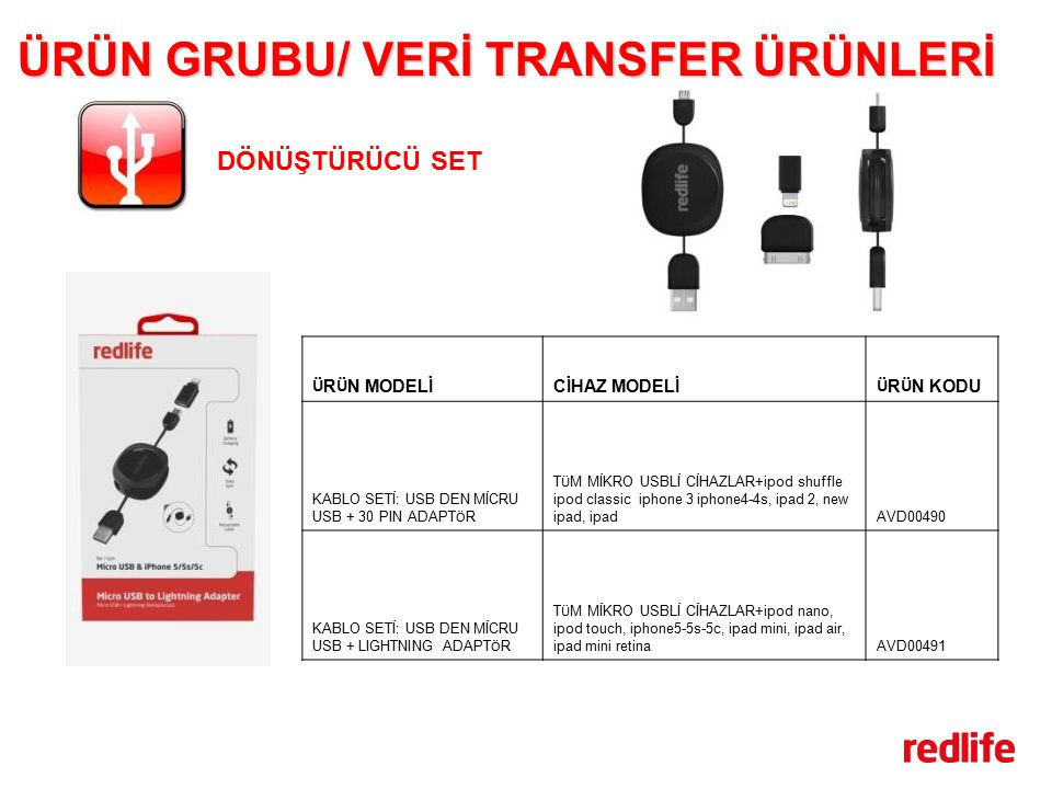 ÜRÜN GRUBU/ VERİ TRANSFER ÜRÜNLERİ DÖNÜŞTÜRÜCÜ SET Ü R Ü N MODELİ CİHAZ MODELİ Ü R Ü N KODU KABLO SETİ: USB DEN MİCRU USB + 30 PIN ADAPT Ö R T Ü M MİKRO USBLİ CİHAZLAR+ipod shuffle ipod classic iphone 3 iphone4-4s, ipad 2, new ipad, ipadAVD00490 KABLO SETİ: USB DEN MİCRU USB + LIGHTNING ADAPT Ö R T Ü M MİKRO USBLİ CİHAZLAR+ipod nano, ipod touch, iphone5-5s-5c, ipad mini, ipad air, ipad mini retinaAVD00491