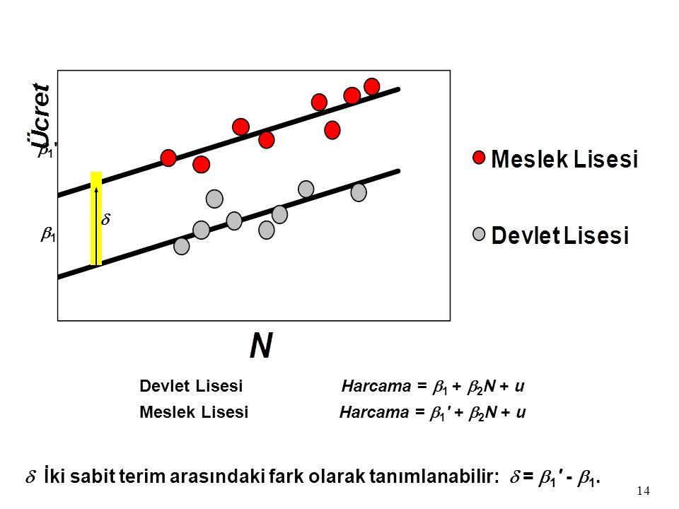 14   İki sabit terim arasındaki fark olarak tanımlanabilir:  =  1 ' -  1. 11 1'1' Devlet LisesiHarcama =  1 +  2 N + u Meslek Lisesi Harcam