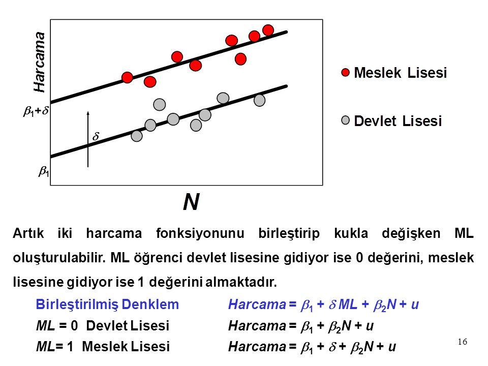 16 Birleştirilmiş DenklemHarcama =  1 +  ML +  2 N + u ML = 0 Devlet LisesiHarcama =  1 +  2 N + u ML= 1 Meslek LisesiHarcama =  1 +  +  2 N