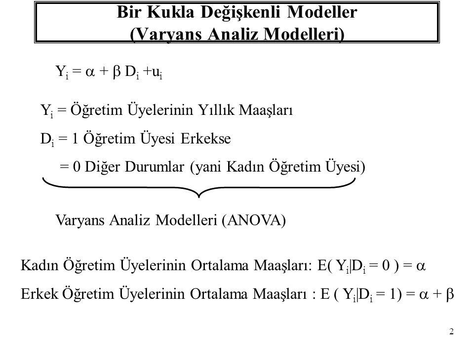 3 Y i =  +  D i (0.32)(0.44) t(57.74)(7.44),R 2 =0.8737 3.280 18.00 21.280