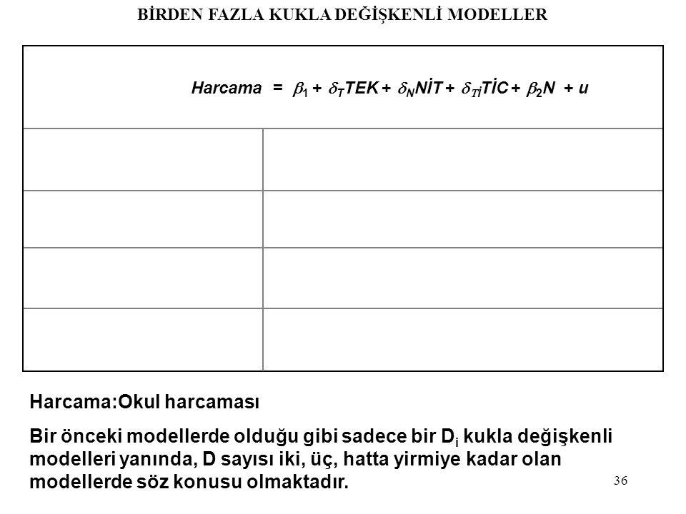 36 BİRDEN FAZLA KUKLA DEĞİŞKENLİ MODELLER Harcama:Okul harcaması Bir önceki modellerde olduğu gibi sadece bir D i kukla değişkenli modelleri yanında,