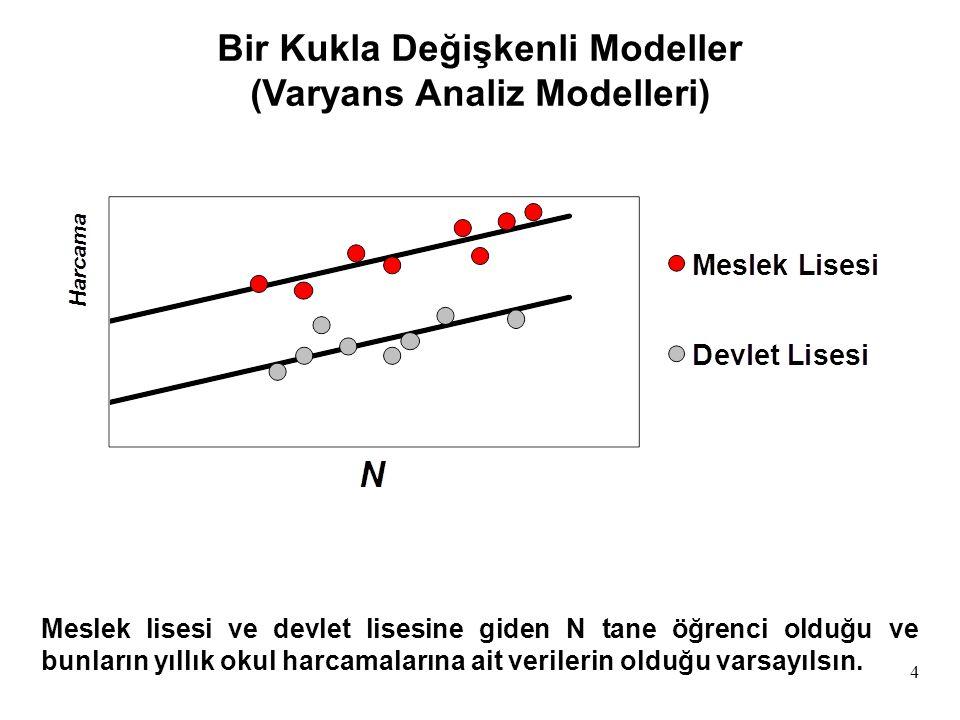 5 Birleştirilmiş DenklemYıllık Okul Harcaması =  1 +  2  ML + u ML = 0 Devlet Lisesi Yıllık Okul Harcaması =  1 ML= 1 Meslek Lisesi Yıllık Okul Harcaması =  1 +  2