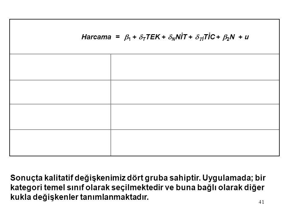 41 Sonuçta kalitatif değişkenimiz dört gruba sahiptir. Uygulamada; bir kategori temel sınıf olarak seçilmektedir ve buna bağlı olarak diğer kukla deği
