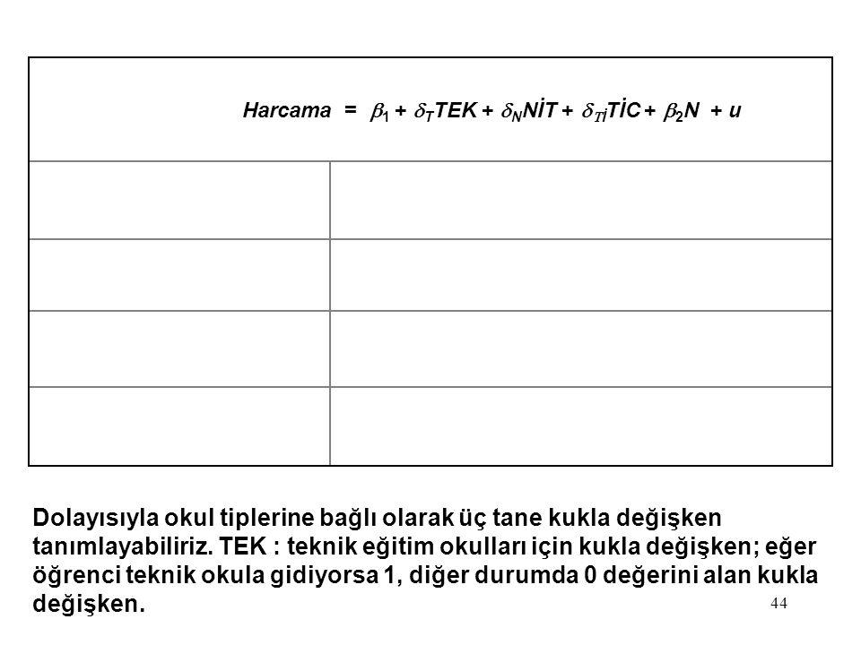44 Dolayısıyla okul tiplerine bağlı olarak üç tane kukla değişken tanımlayabiliriz. TEK : teknik eğitim okulları için kukla değişken; eğer öğrenci tek