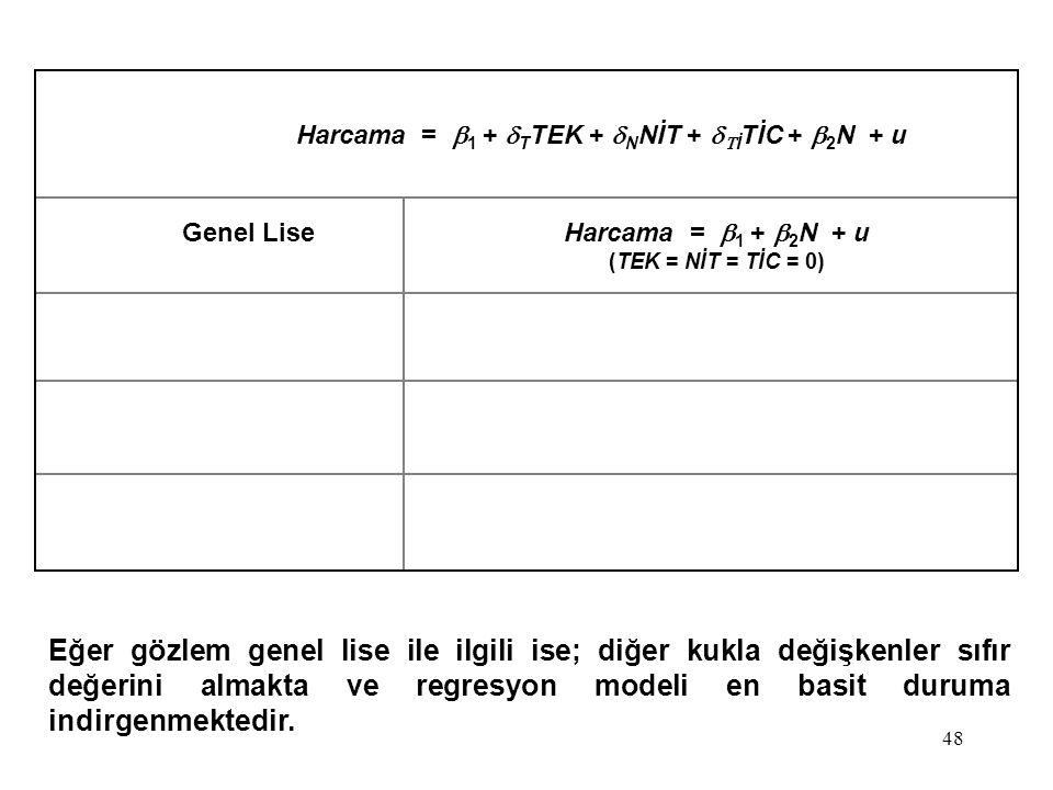48 Eğer gözlem genel lise ile ilgili ise; diğer kukla değişkenler sıfır değerini almakta ve regresyon modeli en basit duruma indirgenmektedir. Harcama