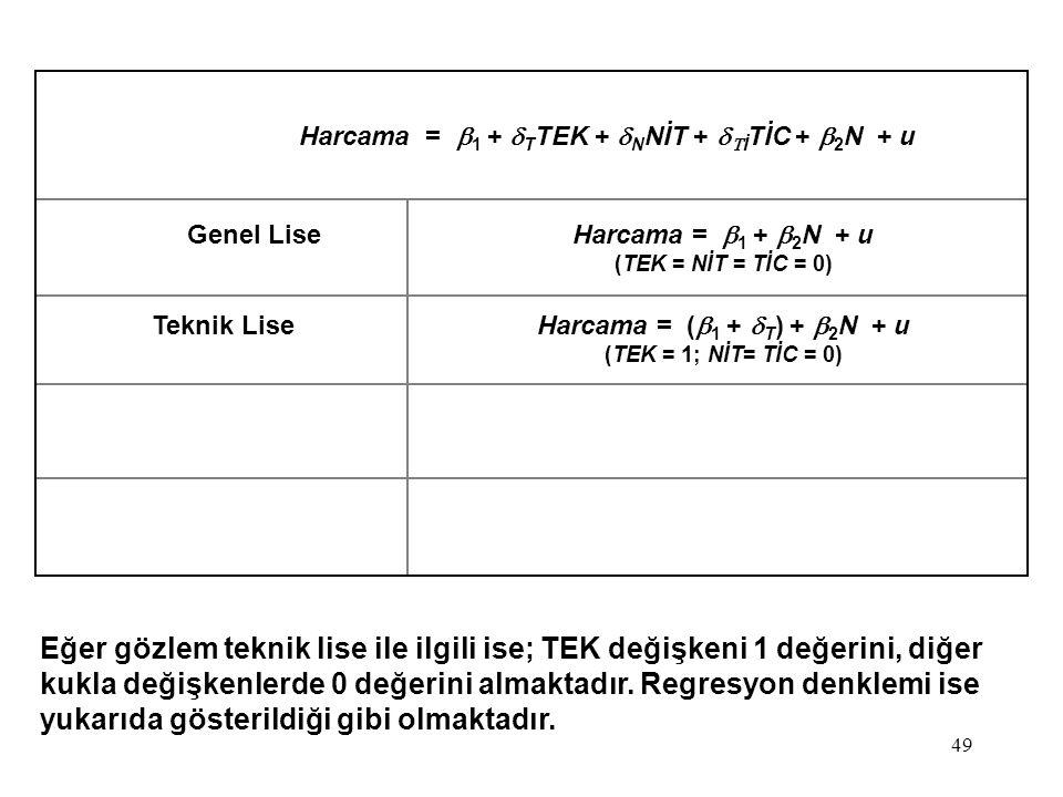 49 Eğer gözlem teknik lise ile ilgili ise; TEK değişkeni 1 değerini, diğer kukla değişkenlerde 0 değerini almaktadır. Regresyon denklemi ise yukarıda