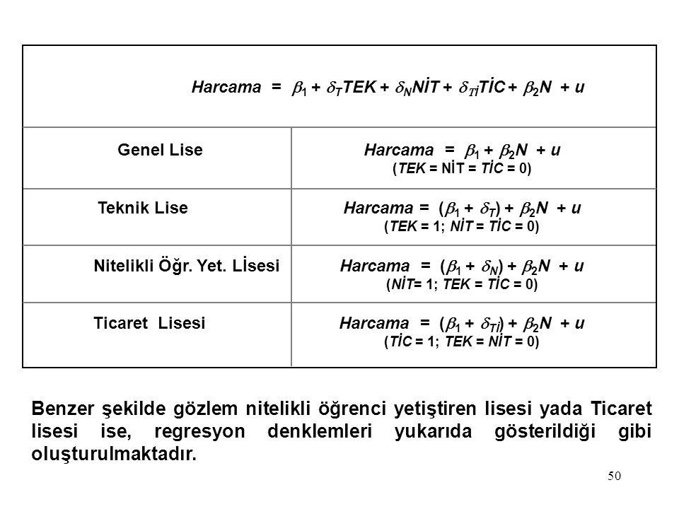 50 Harcama =  1  +  T TEK +  N NİT +   İ TİC +  2 N + u Genel LiseHarcama =  1  +  2 N + u (TEK = NİT = TİC = 0) Teknik LiseHarcama = (  1