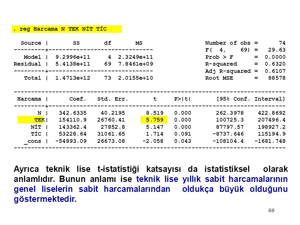 66. reg Harcama N TEK NİT TİC Source | SS df MS Number of obs = 74 ---------+------------------------------ F( 4, 69) = 29.63 Model | 9.2996e+11 4 2.3