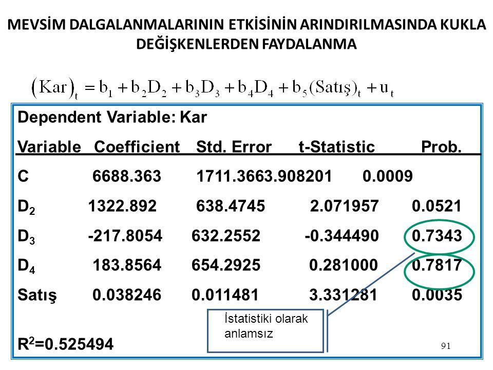 91 MEVSİM DALGALANMALARININ ETKİSİNİN ARINDIRILMASINDA KUKLA DEĞİŞKENLERDEN FAYDALANMA Dependent Variable: Kar Variable Coefficient Std. Error t-Stati