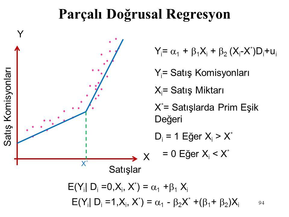 94 Parçalı Doğrusal Regresyon Satış Komisyonları Y X Satışlar X*X* E(Y i | D i =1,X i, X * ) =  1 -  2 X * +(  1 +  2 )X i Y i = Satış Komisyonlar