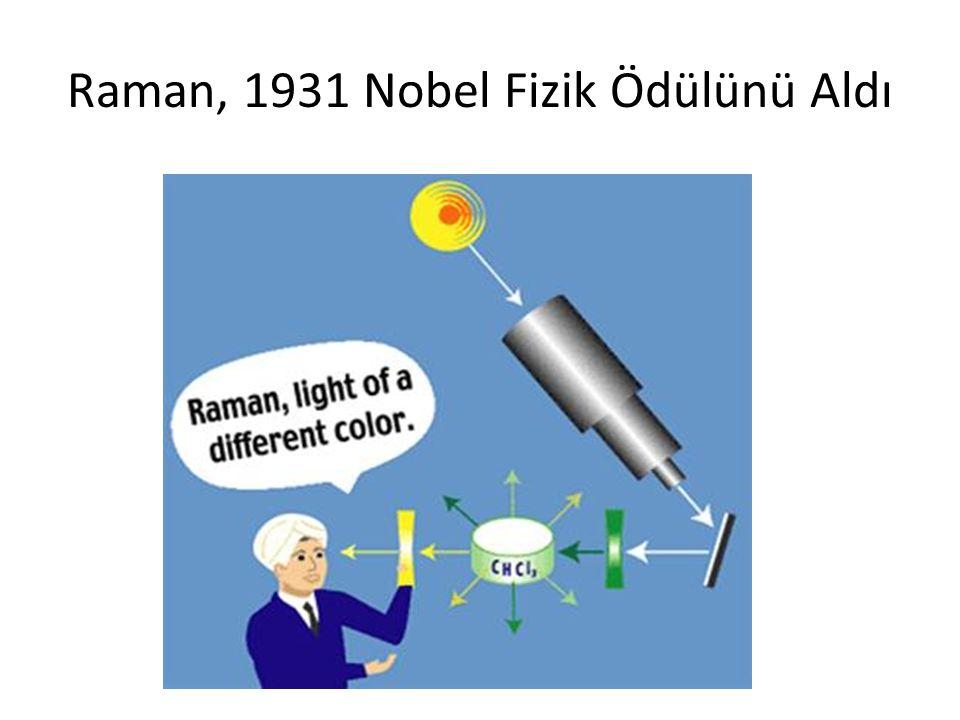 Bu nedenle Raman saçılmasının spektroskopik incelenmesi ile de moleküllerin titreşim enerji düzeyleri hakkında bilgi edinilebilir.
