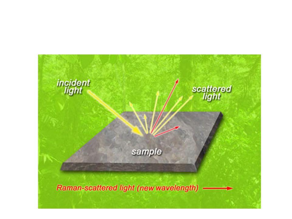 Dayandığı Temel Bir numunenin GB veya yakın-IR monokromatik ışından oluşan güçlü bir lazer kaynağıyla ışınlanmasıyla saçılan ışının belirli bir açıdan ölçümüne dayanır.