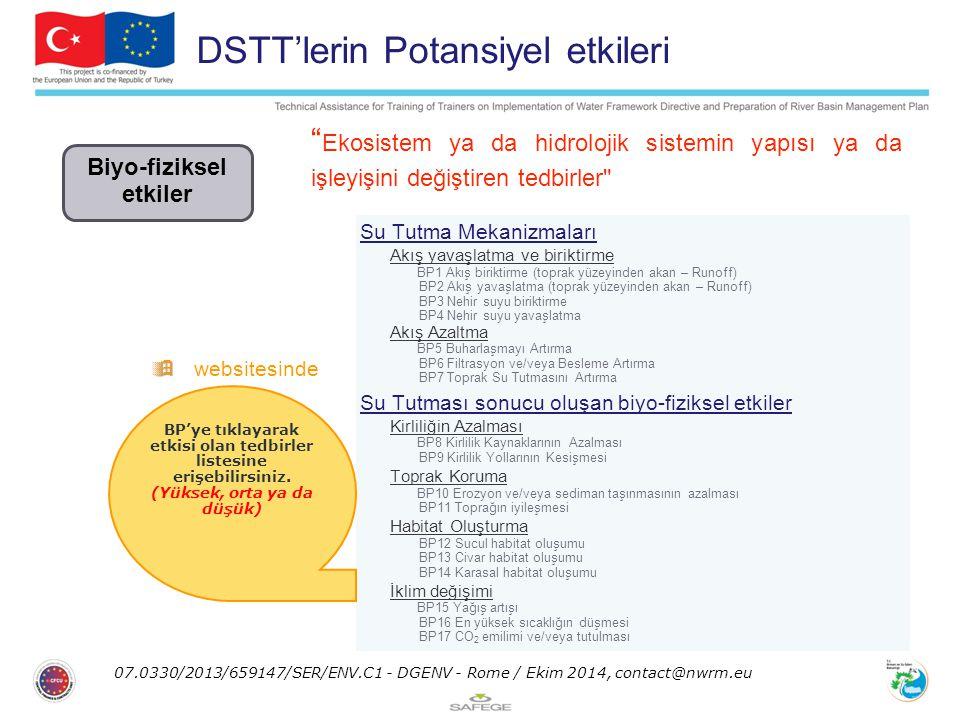 13 DSTT'lerin Potansiyel etkileri 07.0330/2013/659147/SER/ENV.C1 - DGENV - Rome / Ekim 2014, contact@nwrm.eu Biyo-fiziksel etkiler Ekosistem ya da hidrolojik sistemin yapısı ya da işleyişini değiştiren tedbirler Su Tutma Mekanizmaları Akış yavaşlatma ve biriktirme BP1 Akış biriktirme (toprak yüzeyinden akan – Runoff) BP2 Akış yavaşlatma (toprak yüzeyinden akan – Runoff) BP3 Nehir suyu biriktirme BP4 Nehir suyu yavaşlatma Akış Azaltma BP5 Buharlaşmayı Artırma BP6 Filtrasyon ve/veya Besleme Artırma BP7 Toprak Su Tutmasını Artırma Su Tutması sonucu oluşan biyo-fiziksel etkiler Kirliliğin Azalması BP8 Kirlilik Kaynaklarının Azalması BP9 Kirlilik Yollarının Kesişmesi Toprak Koruma BP10 Erozyon ve/veya sediman taşınmasının azalması BP11 Toprağın iyileşmesi Habitat Oluşturma BP12 Sucul habitat oluşumu BP13 Civar habitat oluşumu BP14 Karasal habitat oluşumu İklim değişimi BP15 Yağış artışı BP16 En yüksek sıcaklığın düşmesi BP17 CO 2 emilimi ve/veya tutulması BP'ye tıklayarak etkisi olan tedbirler listesine erişebilirsiniz.