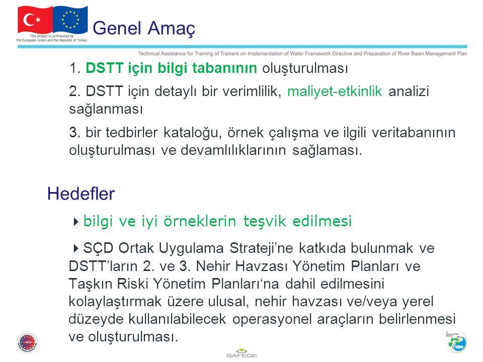 Genel Amaç 1. DSTT için bilgi tabanının oluşturulması 2.