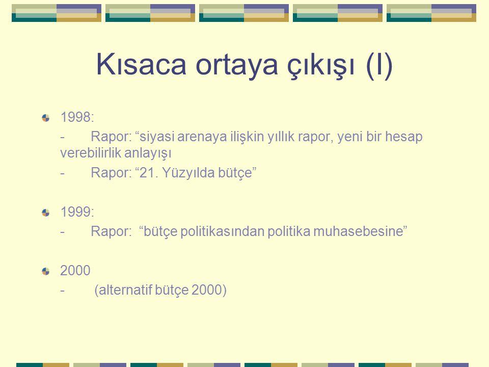 Kısaca ortaya çıkışı (I) 1998: -Rapor: siyasi arenaya ilişkin yıllık rapor, yeni bir hesap verebilirlik anlayışı -Rapor: 21.