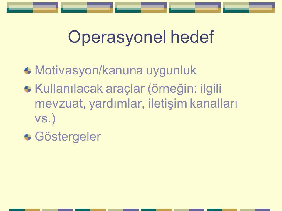 Operasyonel hedef Motivasyon/kanuna uygunluk Kullanılacak araçlar (örneğin: ilgili mevzuat, yardımlar, iletişim kanalları vs.) Göstergeler