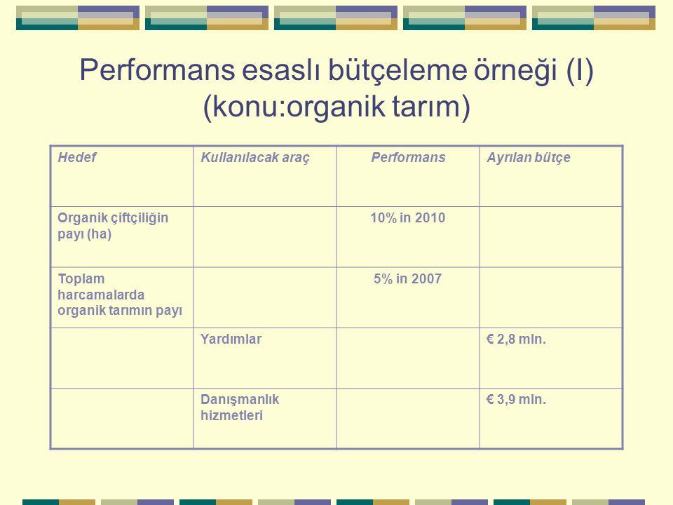 Performans esaslı bütçeleme örneği (I) (konu:organik tarım) HedefKullanılacak araçPerformansAyrılan bütçe Organik çiftçiliğin payı (ha) 10% in 2010 Toplam harcamalarda organik tarımın payı 5% in 2007 Yardımlar€ 2,8 mln.
