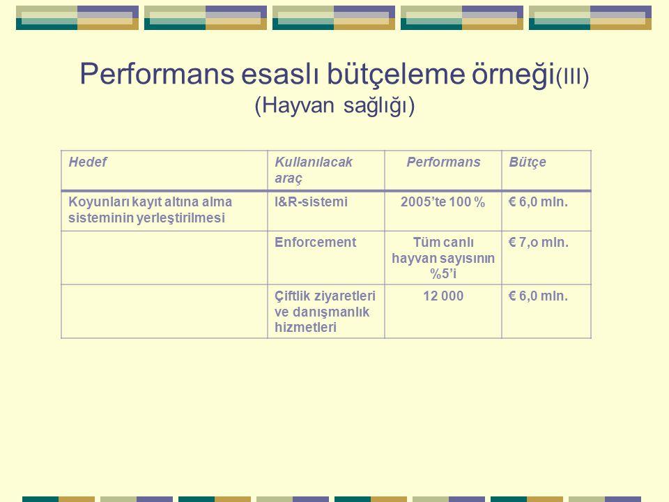 Performans esaslı bütçeleme örneği (III) (Hayvan sağlığı) HedefKullanılacak araç PerformansBütçe Koyunları kayıt altına alma sisteminin yerleştirilmesi I&R-sistemi2005'te 100 %€ 6,0 mln.