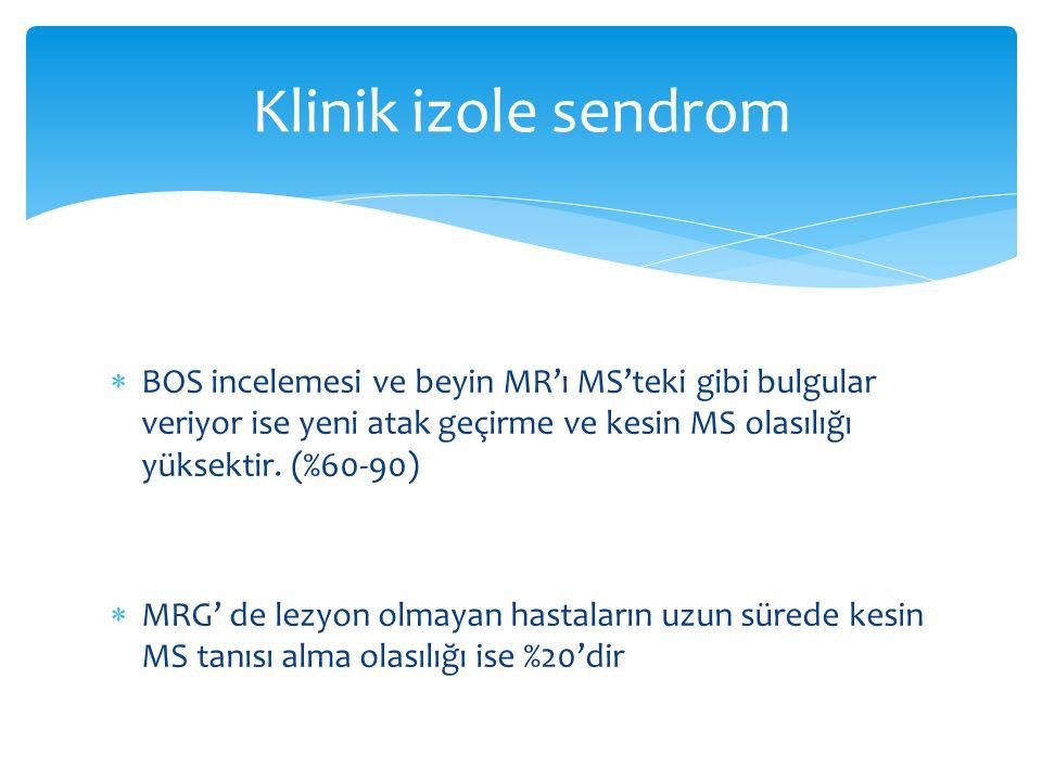  BOS incelemesi ve beyin MR'ı MS'teki gibi bulgular veriyor ise yeni atak geçirme ve kesin MS olasılığı yüksektir. (%60-90)  MRG' de lezyon olmayan