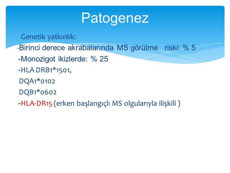  Genetik yatkınlık: - Birinci derece akrabalarında MS görülme riski: % 5 -Monozigot ikizlerde: % 25 - HLA DRB1*1501, DQA1*0102 DQB1*0602 - HLA-DR15 (